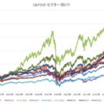 米国株セクター別ETF