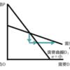 需要の価格弾力性のグラフと計算|求め方をわかりやすく