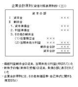 資本会計で企業会計原則における資本の部の表示