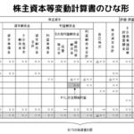 株主資本等変動計算書のひな形の画像